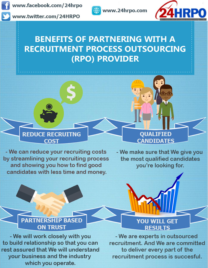 Benefits-in-partnering-rpo-24hrpo